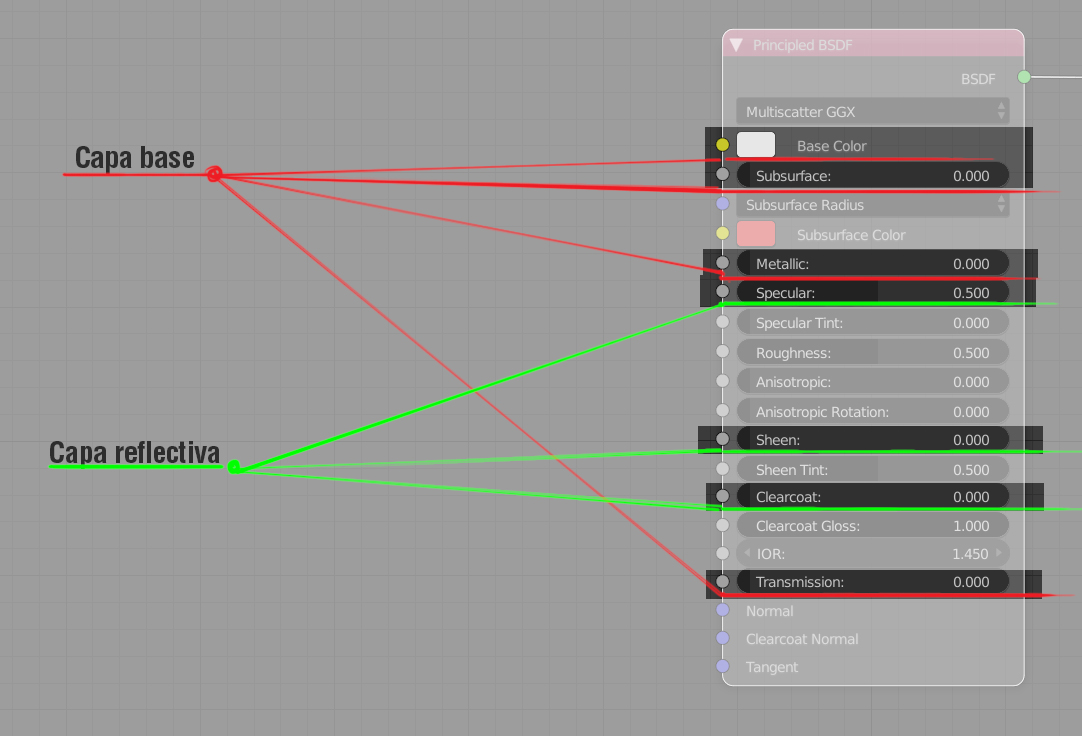 Principled shader (o Disney shader) en Blender Cycles – Julper